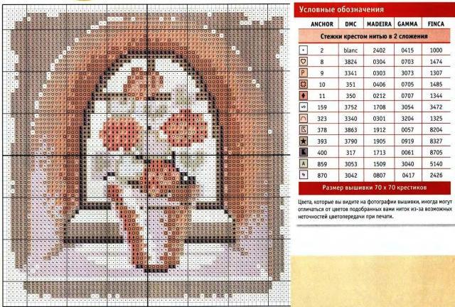 Схема вышивания крестом - Ваза с цветами