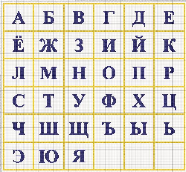 Схема вышивания крестом - Алфавит