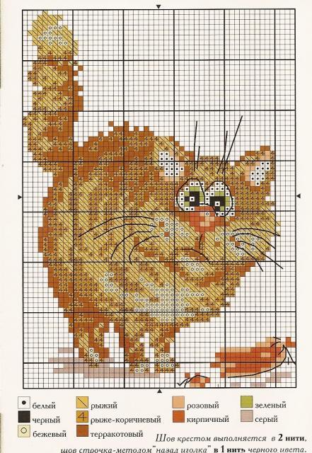 Схема вышивания крестом - Кот
