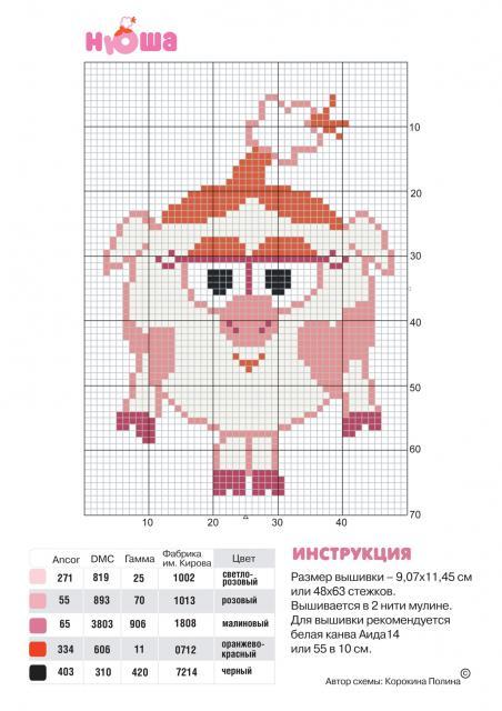 Схема вышивания крестом - Смешарик Нюша