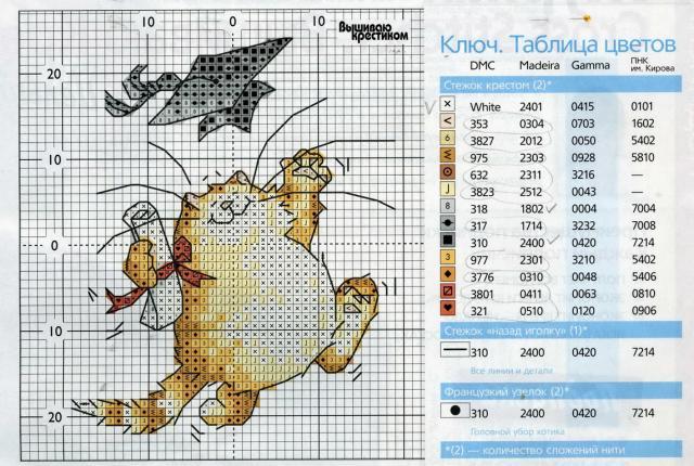 Схема вышивания крестом - Ученый кот